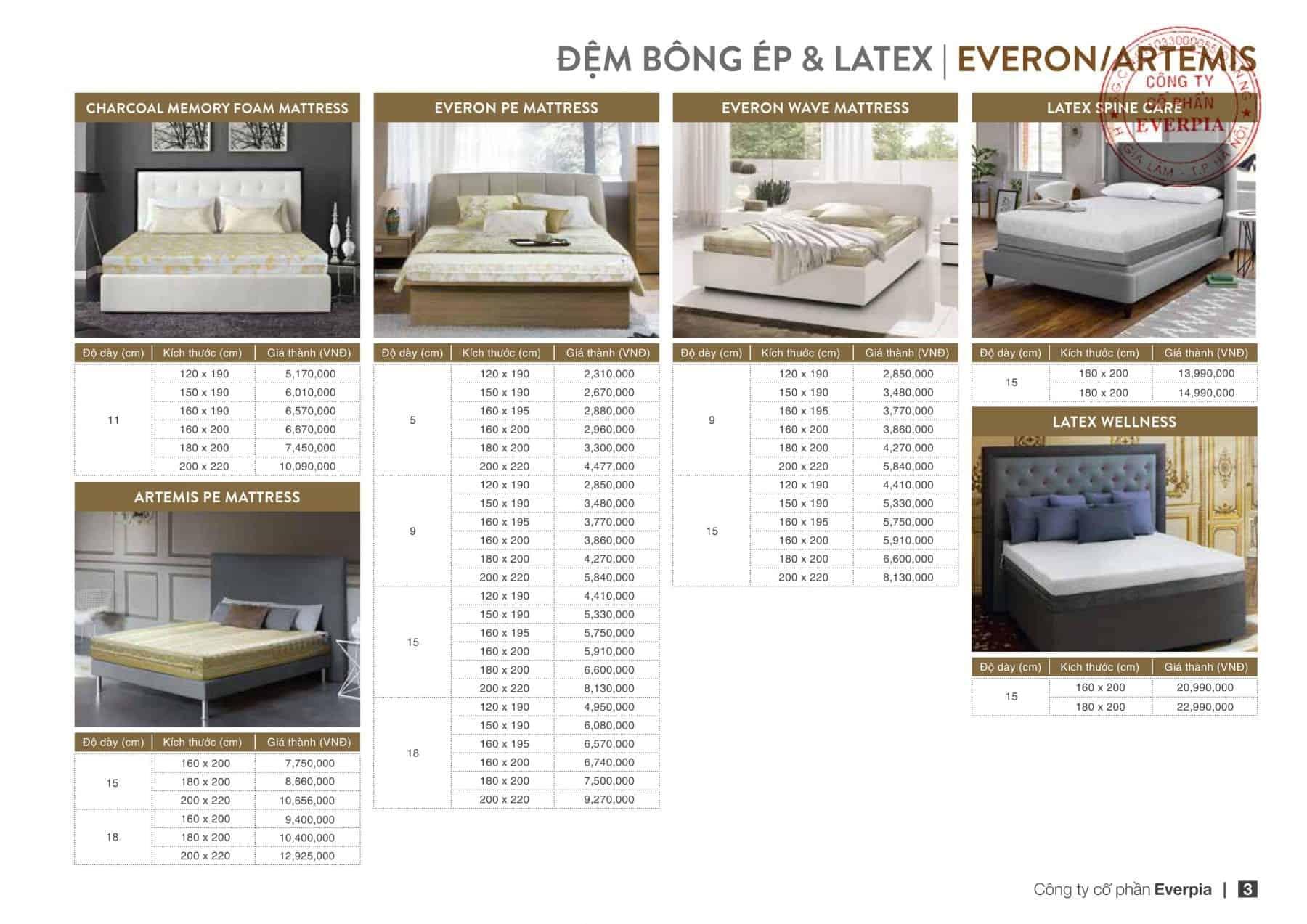Bảng giá đệm Everon 2019 1